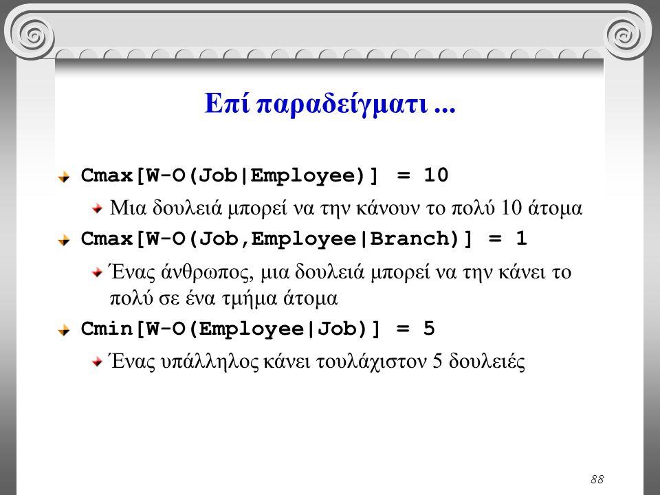 Επί παραδείγματι ... Cmax[W-O(Job|Employee)] = 10
